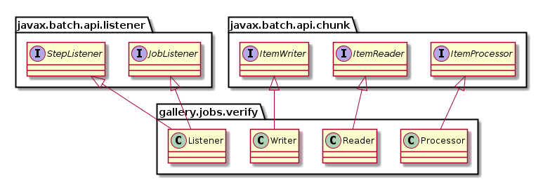 Random Thoughts on Java Programming: Batch Jobs in JEE 7
